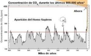 Fuente: www.energias-renovables.com